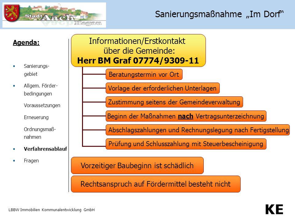 LBBW Immobilien Kommunalentwicklung GmbH Informationen/Erstkontakt über die Gemeinde: Herr BM Graf 07774/9309-11 Beratungstermin vor Ort Zustimmung seitens der Gemeindeverwaltung Vorlage der erforderlichen Unterlagen Prüfung und Schlusszahlung mit Steuerbescheinigung Abschlagszahlungen und Rechnungslegung nach Fertigstellung Beginn der Maßnahmen nach Vertragsunterzeichnung Vorzeitiger Baubeginn ist schädlich Rechtsanspruch auf Fördermittel besteht nicht Agenda:  Sanierungs- gebiet  Allgem.