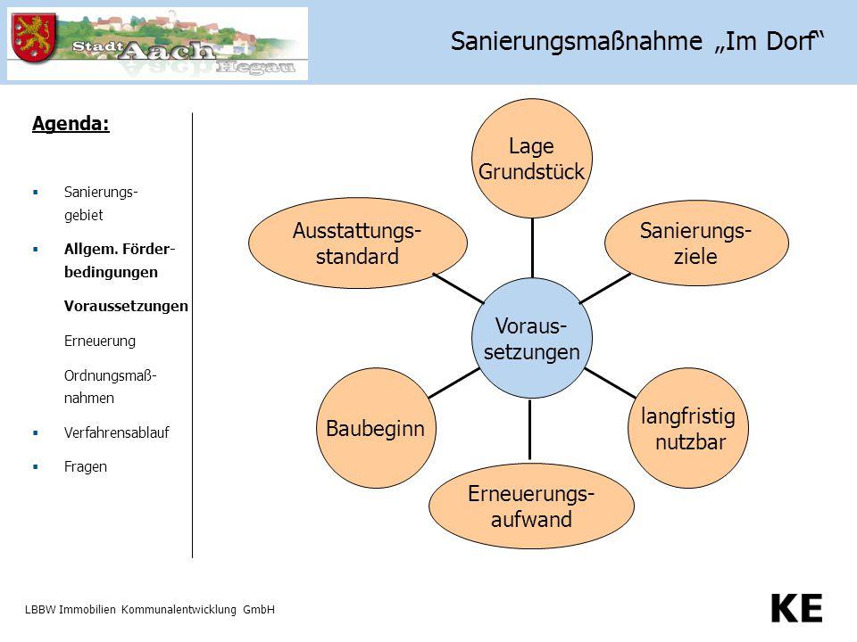 LBBW Immobilien Kommunalentwicklung GmbH Agenda:  Sanierungs- gebiet  Allgem.