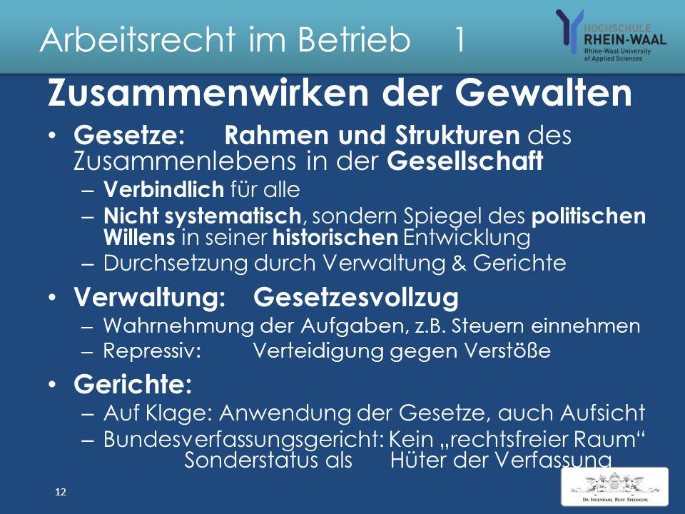 Arbeitsrecht im Betrieb 1 Gewaltenteilung im Grundgesetz Art. 70 ff Gesetzgebung Legislative - Bundestag, -rat, -präsident - Länderparlamente - Art. 8