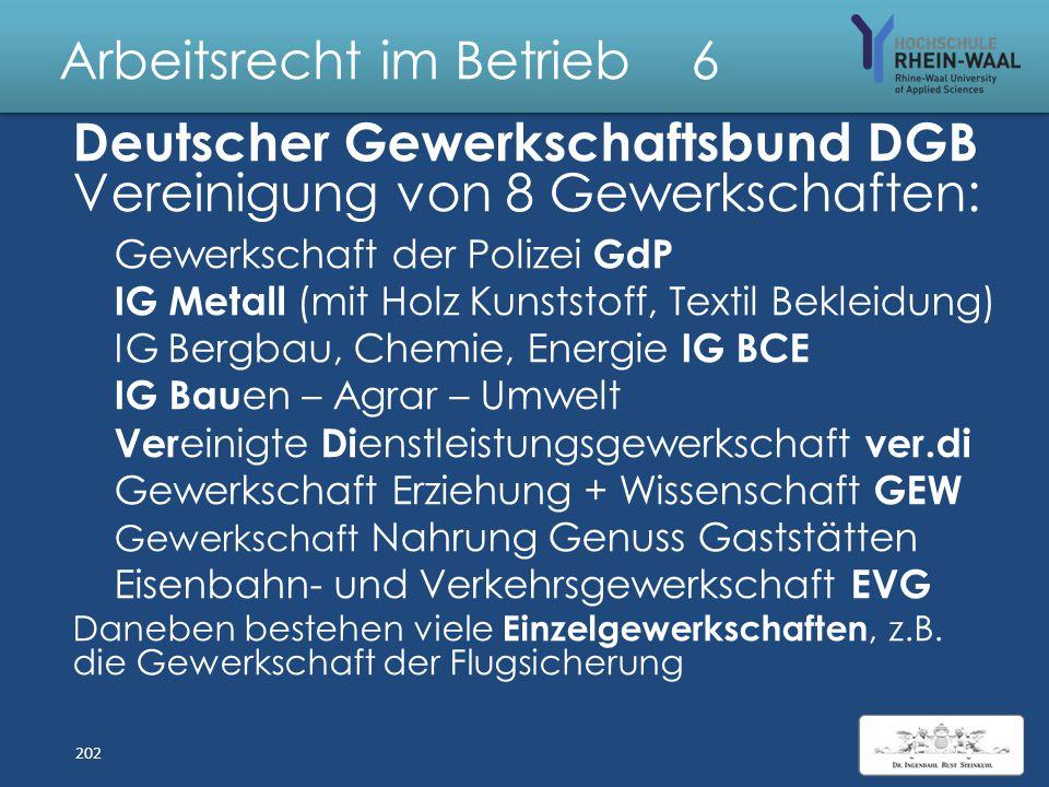 Arbeitsrecht im Betrieb 6 Schutzbereich der Koalition: Kollektive Koalitionsfreiheit: – Bestand s- Garantie – Koalitionsspezifische Betätigung en, ins