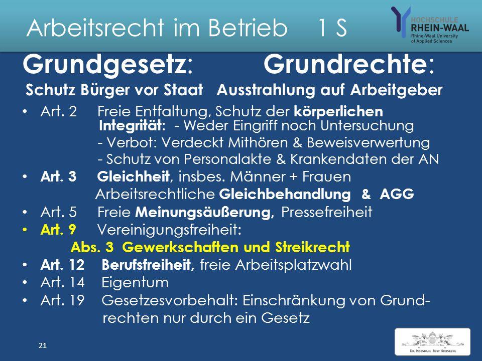 Arbeitsrecht im Betrieb 1 S Ausstrahlung Grundrechte auf Arbeitsverhältnis : Verpflichtung AG Glauben s- und Gewissensfreiheit, Art. 4: Kopftuch am Ar
