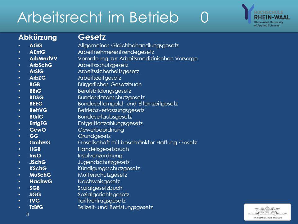 Arbeitsrecht im Betrieb 0 AbkürzungenAllgemein AG Arbeitgeber AGB Allgemeine Geschäftsbedingungen AN Arbeitnehmer a.o. außerordentlich/-e ArbG Arbeits