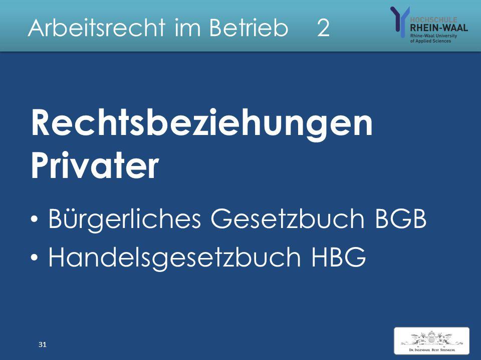 Arbeitsrecht im Betrieb 1 S Europäischer Gerichtshof Luxemburg Zuständig: Für Auslegung nationalen Recht s nach übergeordnetem Europäischen Recht Vora