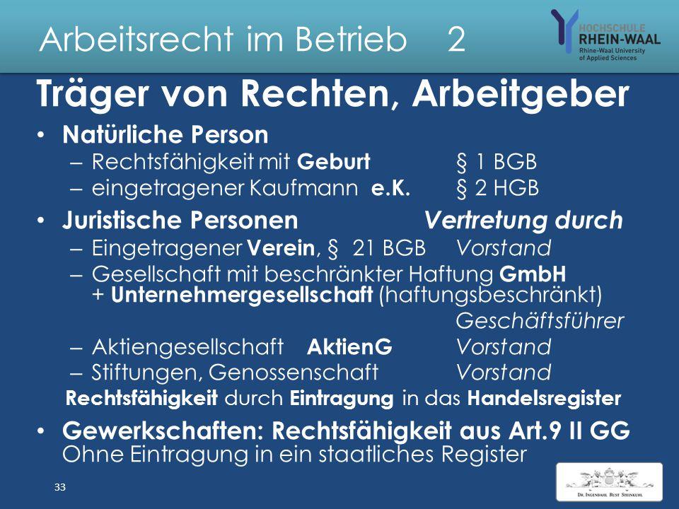 Arbeitsrecht im Betrieb 2 Rechtsbeziehungen Privater Subjekte: Inhaber von Rechten – Natürliche Personen – Personengesellschaften: GbR, OHG, KG – Juri