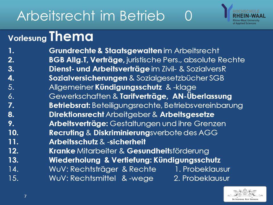 Arbeitsrecht im Betrieb 0 Vorlesung Thema 1.Grundrechte & Staatsgewalten im Arbeitsrecht 2.