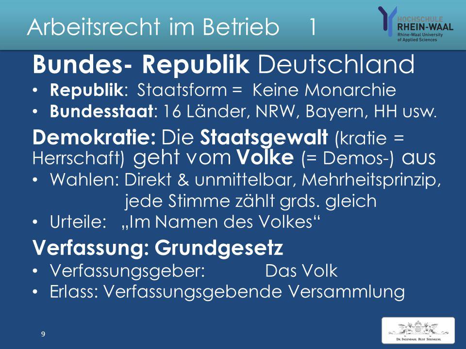 Arbeitsrecht im Betrieb 1 Bundes- Republik Deutschland Republik : Staatsform = Keine Monarchie Bundesstaat : 16 Länder, NRW, Bayern, HH usw.