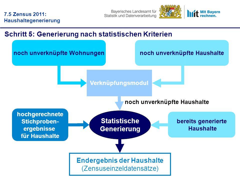 noch unverknüpfte Wohnungen noch unverknüpfte Haushalte Statistische Generierung Endergebnis der Haushalte (Zensuseinzeldatensätze) hochgerechnete Sti