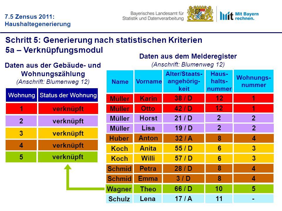 Daten aus der Gebäude- und Wohnungszählung (Anschrift: Blumenweg 12) Wohnung Status der Wohnung 2 3 4 1 5 verknüpft unverknüpft Name Müller Vorname Ka
