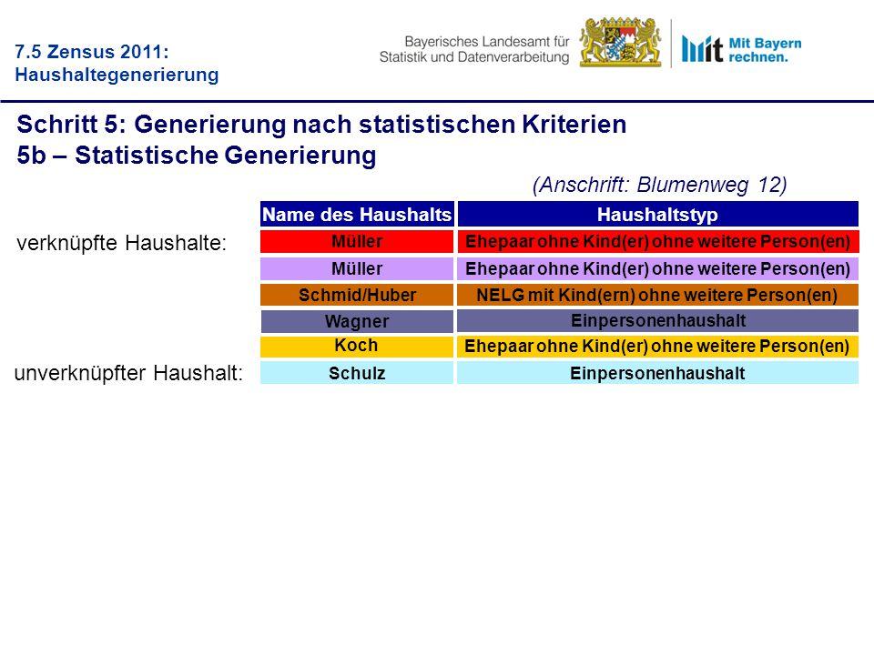 Haushaltstyp Schmid/Huber Koch Wagner NELG mit Kind(ern) ohne weitere Person(en) Ehepaar ohne Kind(er) ohne weitere Person(en) Einpersonenhaushalt Mül