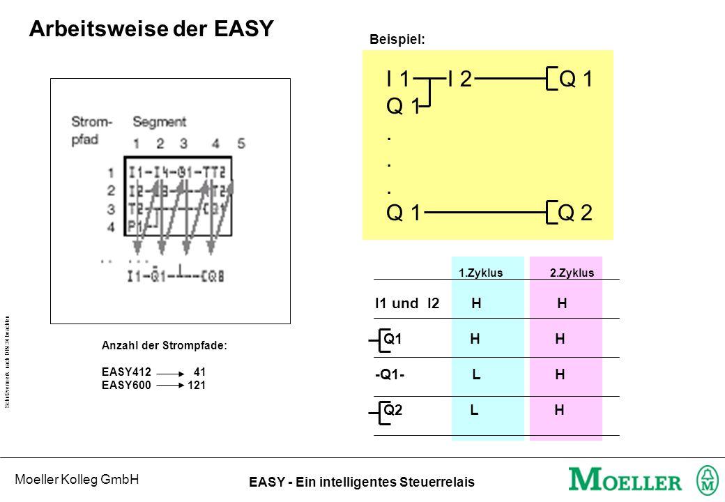 Moeller Kolleg GmbH Schutzvermerk nach DIN 34 beachten EASY - Ein intelligentes Steuerrelais Arbeitsweise der EASY Beispiel: I 1 I 2 Q 1 Q 1.