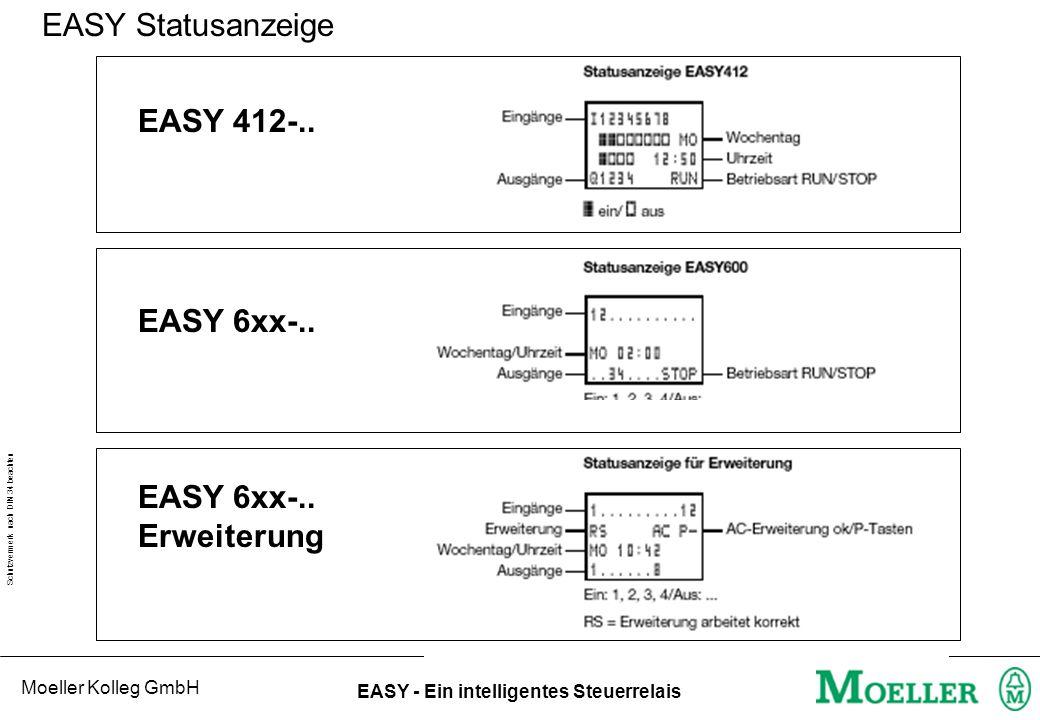 Moeller Kolleg GmbH Schutzvermerk nach DIN 34 beachten EASY - Ein intelligentes Steuerrelais EASY Statusanzeige EASY 412-.. EASY 6xx-.. Erweiterung