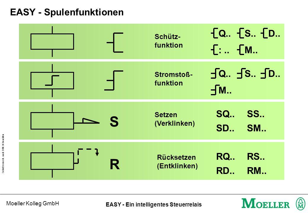 Moeller Kolleg GmbH Schutzvermerk nach DIN 34 beachten EASY - Ein intelligentes Steuerrelais EASY - Spulenfunktionen S R Q..S..D.. :..M.. Schütz- funk