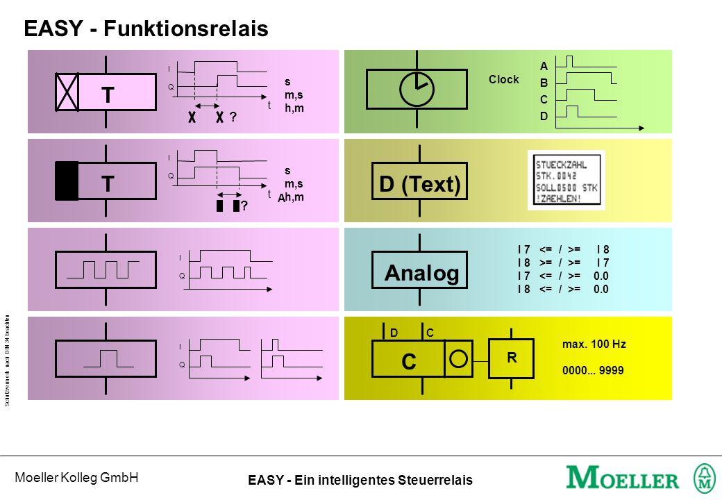 Moeller Kolleg GmbH Schutzvermerk nach DIN 34 beachten EASY - Ein intelligentes Steuerrelais EASY - Funktionsrelais t s m,s h,m ? t s m,s h,m ? IQIQ I