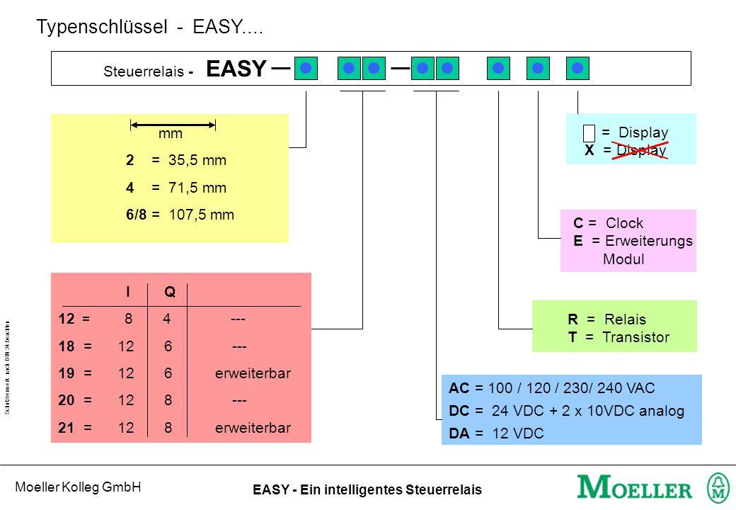 Moeller Kolleg GmbH Schutzvermerk nach DIN 34 beachten EASY - Ein intelligentes Steuerrelais Digitale Eingänge der EASY (-AC) N I1 I1 LNLN L S1 40m 100m ( I7+I8=100m ) S2 115/230VAC DistanzStrom I1..I6/I9..I12 : 0,5mA - 230VAC 0,25mA - 115VAC I7,I8 : 6mA -i 230VAC 4mA -i 115VAC I > 0,5/0,25mA 100nF : 80ms - 50Hz 66,6ms - 60Hz R = 1 KOhm EASY256-HCI >I 2-Draht Initiatoren, Glimmlampe