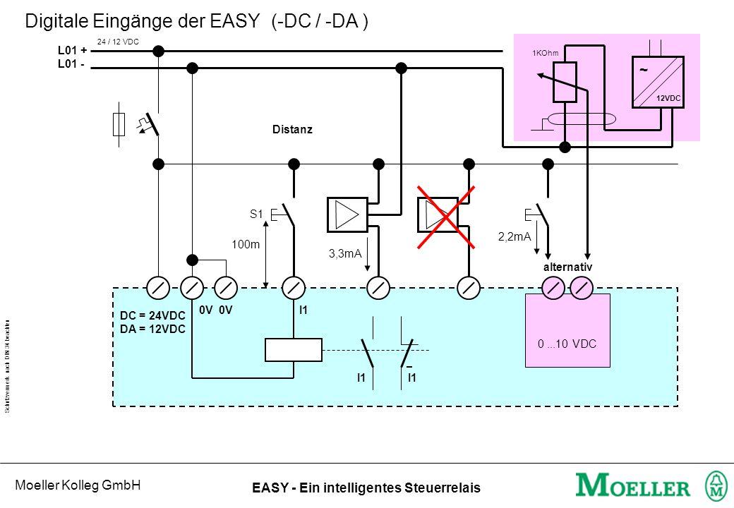 Moeller Kolleg GmbH Schutzvermerk nach DIN 34 beachten EASY - Ein intelligentes Steuerrelais Digitale Eingänge der EASY (-DC / -DA ) 0V 0V I1 I7 I8 I1 L01 + L01 - DC = 24VDC DA = 12VDC S1 Distanz 100m ~ 12VDC 1KOhm 0...10 VDC alternativ 3,3mA 2,2mA 24 / 12 VDC