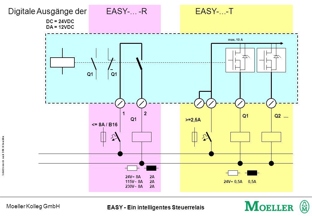 Moeller Kolleg GmbH Schutzvermerk nach DIN 34 beachten EASY - Ein intelligentes Steuerrelais Digitale Ausgänge der EASY-... -R EASY-...-T Q1 DC = 24VD