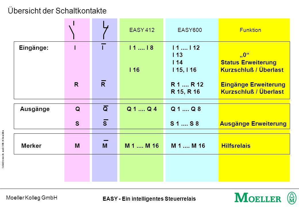 Moeller Kolleg GmbH Schutzvermerk nach DIN 34 beachten EASY - Ein intelligentes Steuerrelais Übersicht der Schaltkontakte Eingänge:III 1.... I 8 I 1..