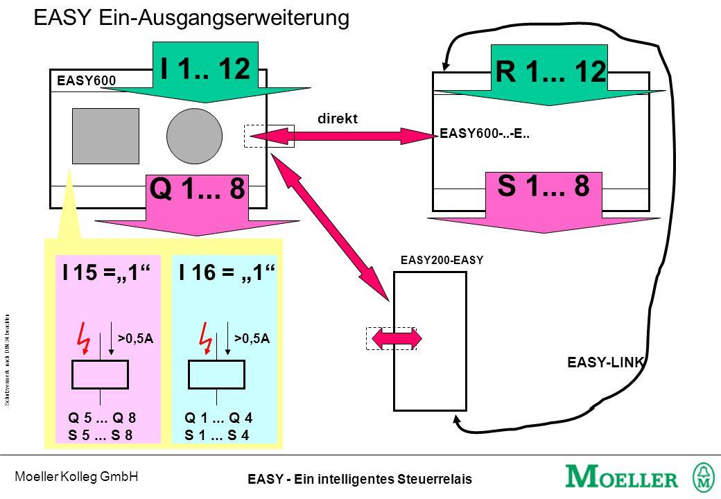 Moeller Kolleg GmbH Schutzvermerk nach DIN 34 beachten EASY - Ein intelligentes Steuerrelais I 1.. 12 R 1... 12 EASY-LINK direkt EASY Ein-Ausgangserwe