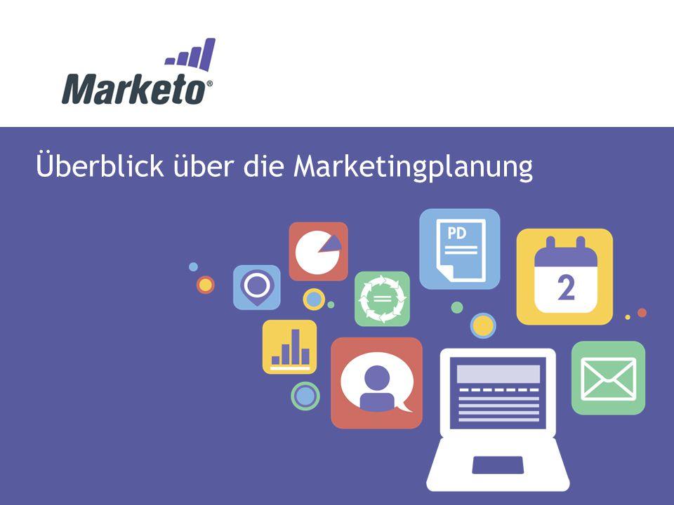 Marketing Planning Overview Date Überblick über die Marketingplanung