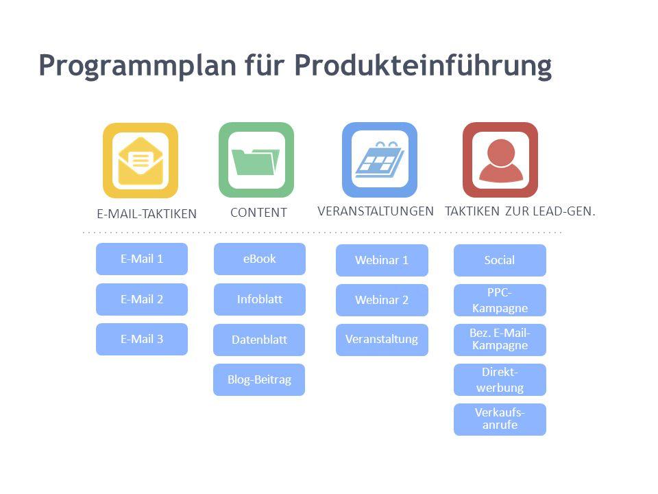 Programmplan für Produkteinführung CONTENT E-MAIL-TAKTIKEN VERANSTALTUNGEN TAKTIKEN ZUR LEAD-GEN. 1 HC E-Mail 1 E-Mail 2 E-Mail 3 eBook Infoblatt Date