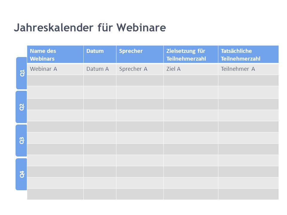 Jahreskalender für Webinare Q4 Q3 Q2 Q1 Name des Webinars DatumSprecherZielsetzung für Teilnehmerzahl Tatsächliche Teilnehmerzahl Webinar ADatum ASpre
