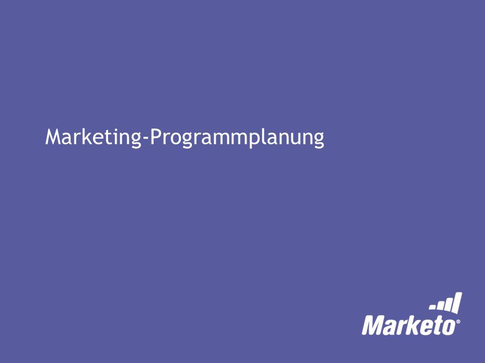 Marketing-Programmplanung