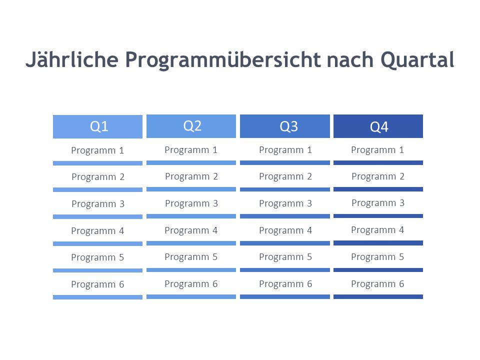 Jährliche Programmübersicht nach Quartal Q1 Programm 1 Programm 2 Programm 3 Programm 4 Programm 5 Programm 6 Q2 Programm 1 Programm 2 Programm 3 Prog