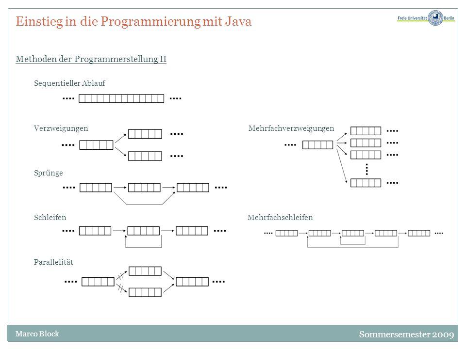 Sommersemester 2009 Marco Block Einstieg in die Programmierung mit Java Methoden der Programmerstellung II Sequentieller Ablauf Verzweigungen Mehrfachverzweigungen Sprünge Schleifen Mehrfachschleifen Parallelität