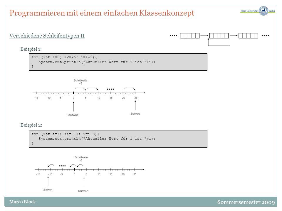 Sommersemester 2009 Marco Block Programmieren mit einem einfachen Klassenkonzept Verschiedene Schleifentypen II for (int i=0; i<=25; i=i+5){ System.out.println( Aktueller Wert für i ist +i); } Beispiel 1: for (int i=4; i>=-11; i=i-3){ System.out.println( Aktueller Wert für i ist +i); } Beispiel 2: