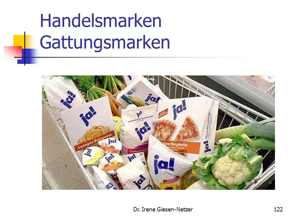 Handelsmarken Gattungsmarken Dr. Irene Giesen-Netzer122