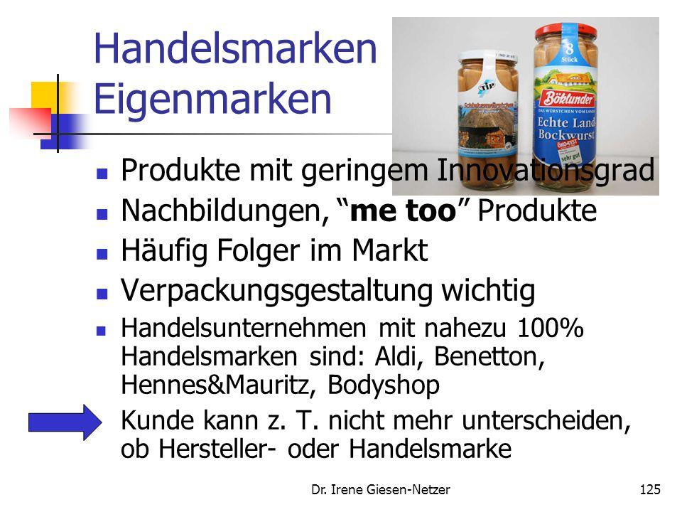 """Dr. Irene Giesen-Netzer125 Handelsmarken Eigenmarken Produkte mit geringem Innovationsgrad Nachbildungen, """"me too"""" Produkte Häufig Folger im Markt Ver"""