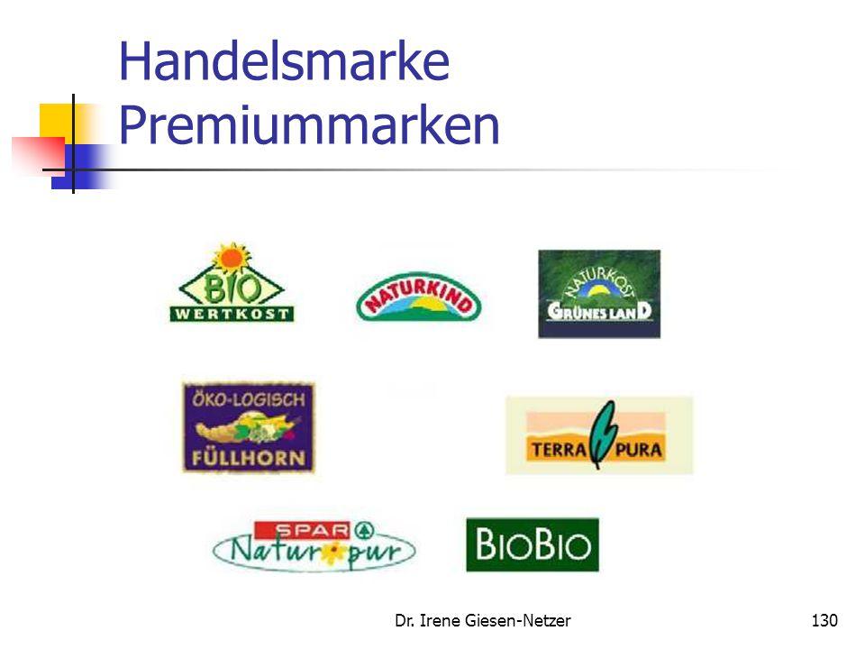 Handelsmarke Premiummarken Dr. Irene Giesen-Netzer130
