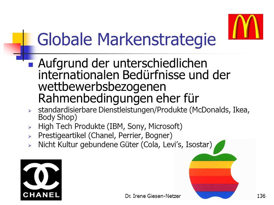 Dr. Irene Giesen-Netzer136 Globale Markenstrategie Aufgrund der unterschiedlichen internationalen Bedürfnisse und der wettbewerbsbezogenen Rahmenbedin