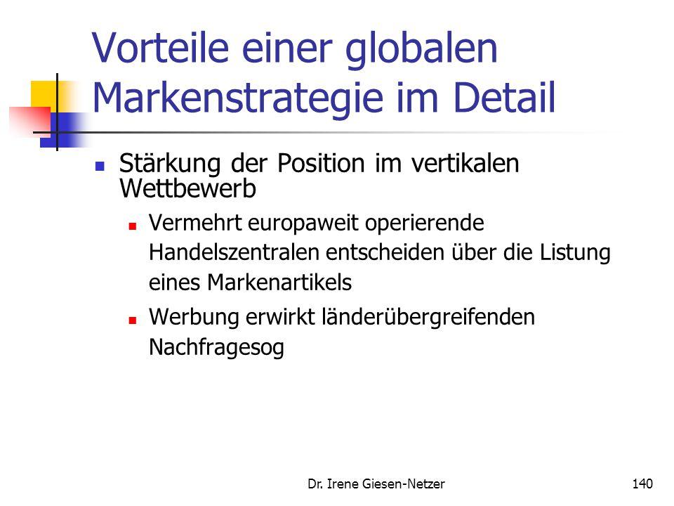 Dr. Irene Giesen-Netzer140 Vorteile einer globalen Markenstrategie im Detail Stärkung der Position im vertikalen Wettbewerb Vermehrt europaweit operie