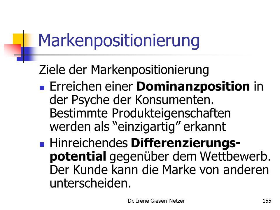 Dr. Irene Giesen-Netzer155 Markenpositionierung Ziele der Markenpositionierung Erreichen einer Dominanzposition in der Psyche der Konsumenten. Bestimm