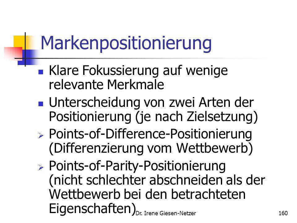 Dr. Irene Giesen-Netzer160 Markenpositionierung Klare Fokussierung auf wenige relevante Merkmale Unterscheidung von zwei Arten der Positionierung (je