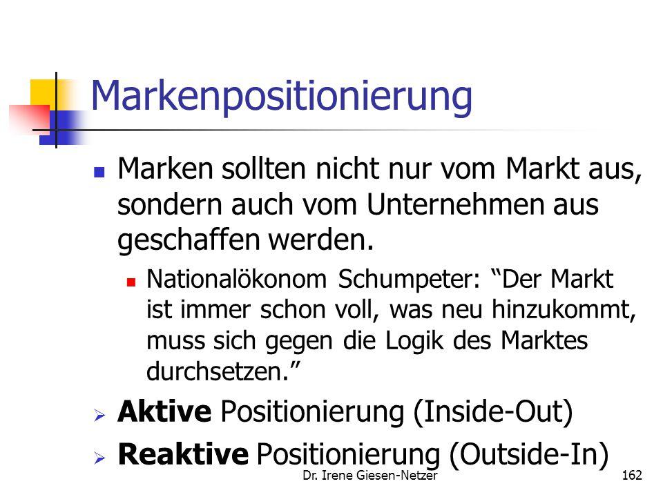 Dr. Irene Giesen-Netzer162 Markenpositionierung Marken sollten nicht nur vom Markt aus, sondern auch vom Unternehmen aus geschaffen werden. Nationalök