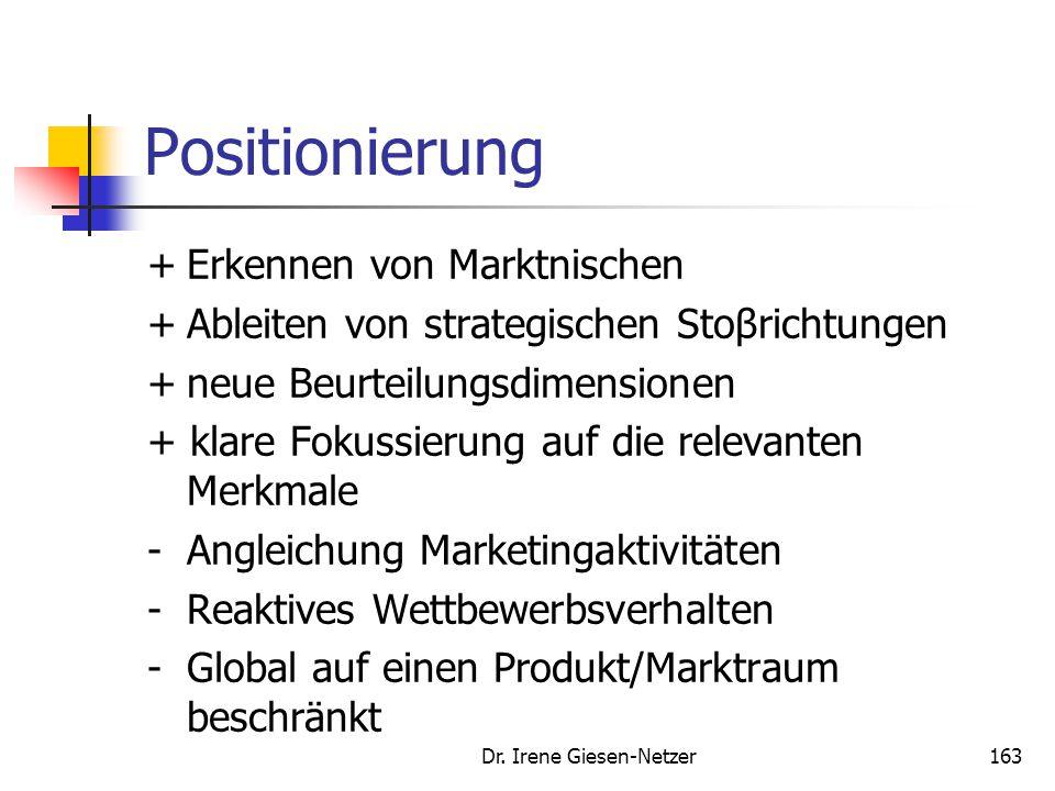 Dr. Irene Giesen-Netzer163 Positionierung +Erkennen von Marktnischen +Ableiten von strategischen Stoβrichtungen +neue Beurteilungsdimensionen + klare