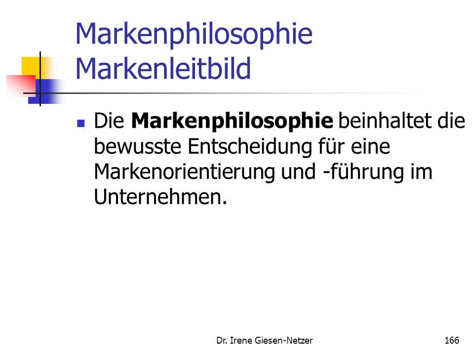 Dr. Irene Giesen-Netzer166 Markenphilosophie Markenleitbild Die Markenphilosophie beinhaltet die bewusste Entscheidung für eine Markenorientierung und