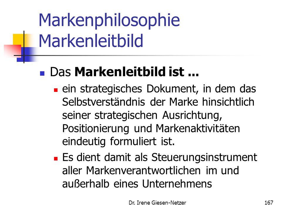 Dr. Irene Giesen-Netzer167 Markenphilosophie Markenleitbild Das Markenleitbild ist... ein strategisches Dokument, in dem das Selbstverständnis der Mar