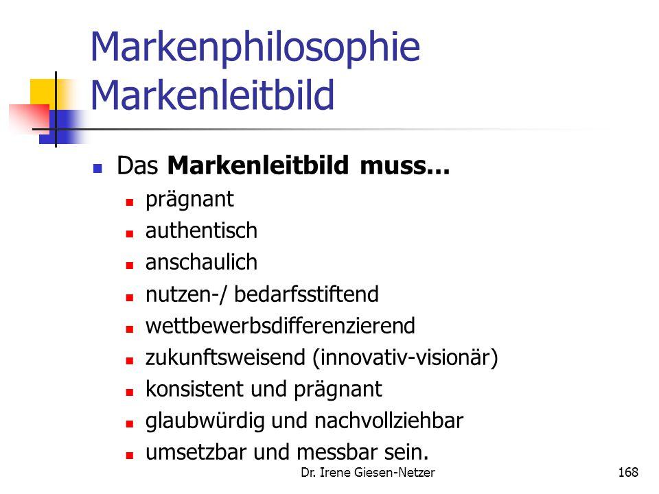 Dr. Irene Giesen-Netzer168 Markenphilosophie Markenleitbild Das Markenleitbild muss... prägnant authentisch anschaulich nutzen-/ bedarfsstiftend wettb