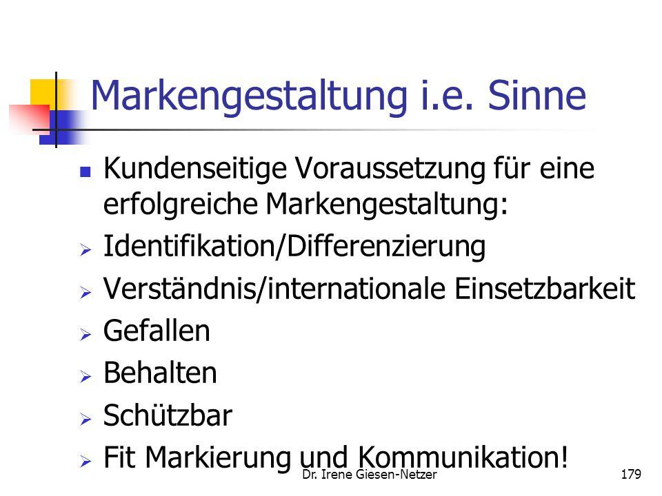 Dr. Irene Giesen-Netzer179 Markengestaltung i.e. Sinne Kundenseitige Voraussetzung für eine erfolgreiche Markengestaltung:  Identifikation/Differenzi