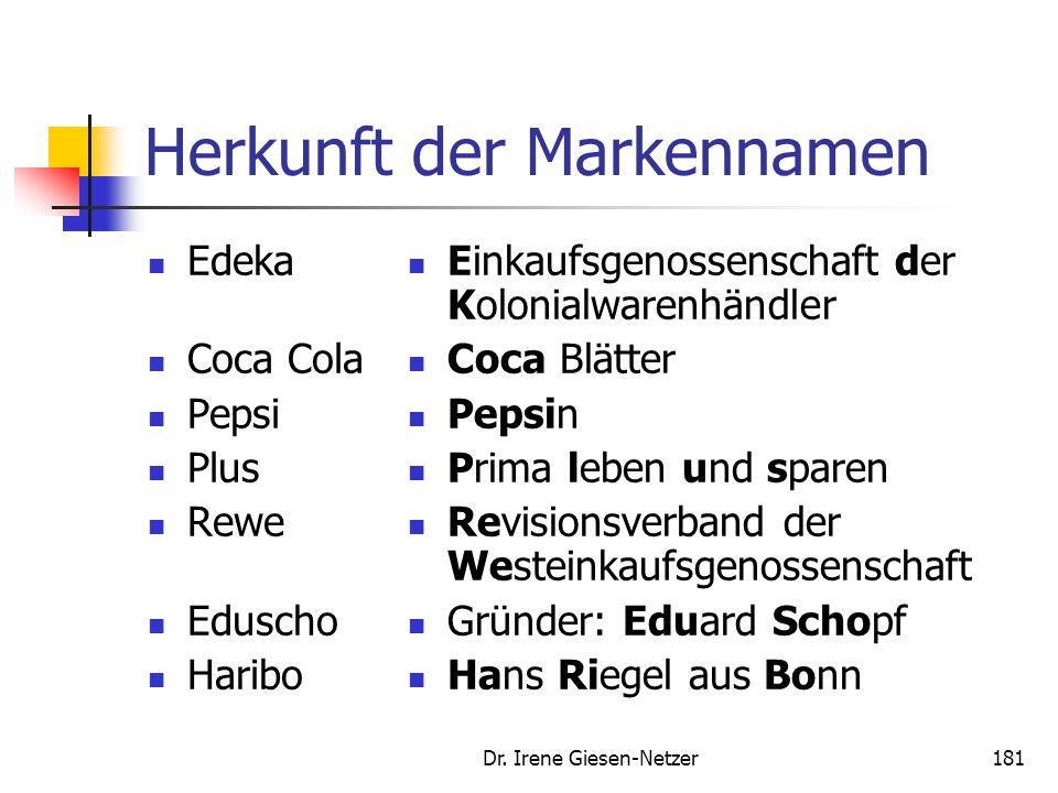 Dr. Irene Giesen-Netzer181 Herkunft der Markennamen Edeka Coca Cola Pepsi Plus Rewe Eduscho Haribo Einkaufsgenossenschaft der Kolonialwarenhändler Coc