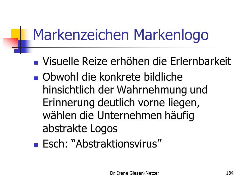 Dr. Irene Giesen-Netzer184 Markenzeichen Markenlogo Visuelle Reize erhöhen die Erlernbarkeit Obwohl die konkrete bildliche hinsichtlich der Wahrnehmun
