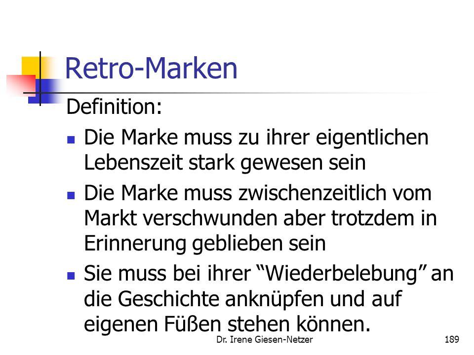 Dr. Irene Giesen-Netzer189 Retro-Marken Definition: Die Marke muss zu ihrer eigentlichen Lebenszeit stark gewesen sein Die Marke muss zwischenzeitlich