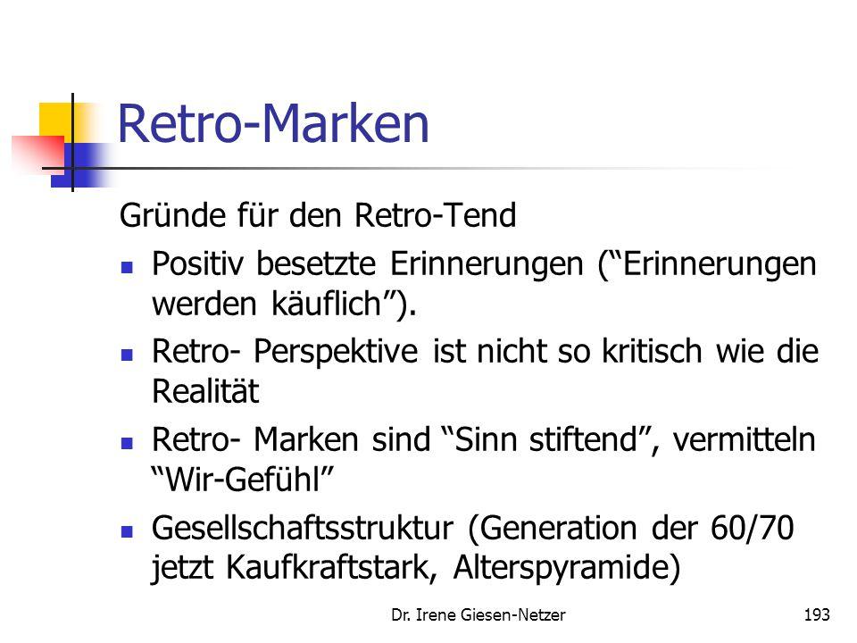 """Retro-Marken Gründe für den Retro-Tend Positiv besetzte Erinnerungen (""""Erinnerungen werden käuflich""""). Retro- Perspektive ist nicht so kritisch wie di"""