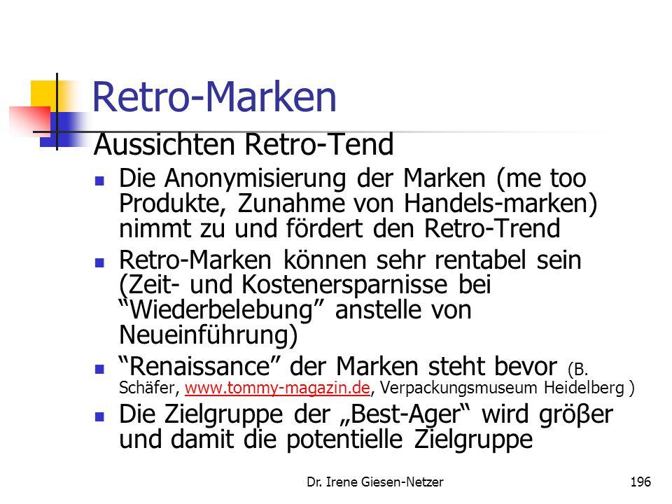 Dr. Irene Giesen-Netzer196 Retro-Marken Aussichten Retro-Tend Die Anonymisierung der Marken (me too Produkte, Zunahme von Handels-marken) nimmt zu und