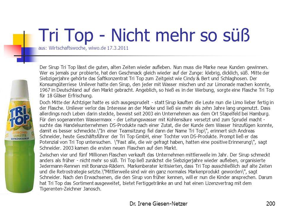 Tri Top - Nicht mehr so süß aus: Wirtschaftswoche, wiwo.de 17.3.2011 Der Sirup Tri Top lässt die guten, alten Zeiten wieder aufleben. Nun muss die Mar