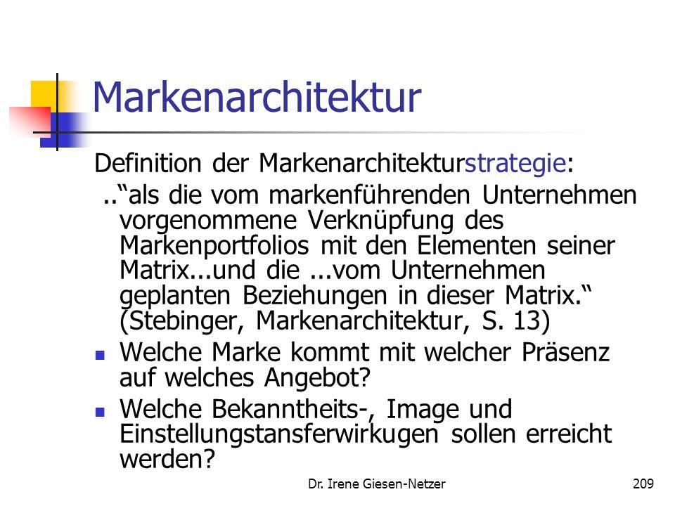 """Dr. Irene Giesen-Netzer209 Markenarchitektur Definition der Markenarchitekturstrategie:..""""als die vom markenführenden Unternehmen vorgenommene Verknüp"""