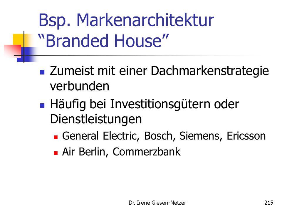 """Dr. Irene Giesen-Netzer215 Bsp. Markenarchitektur """"Branded House"""" Zumeist mit einer Dachmarkenstrategie verbunden Häufig bei Investitionsgütern oder D"""
